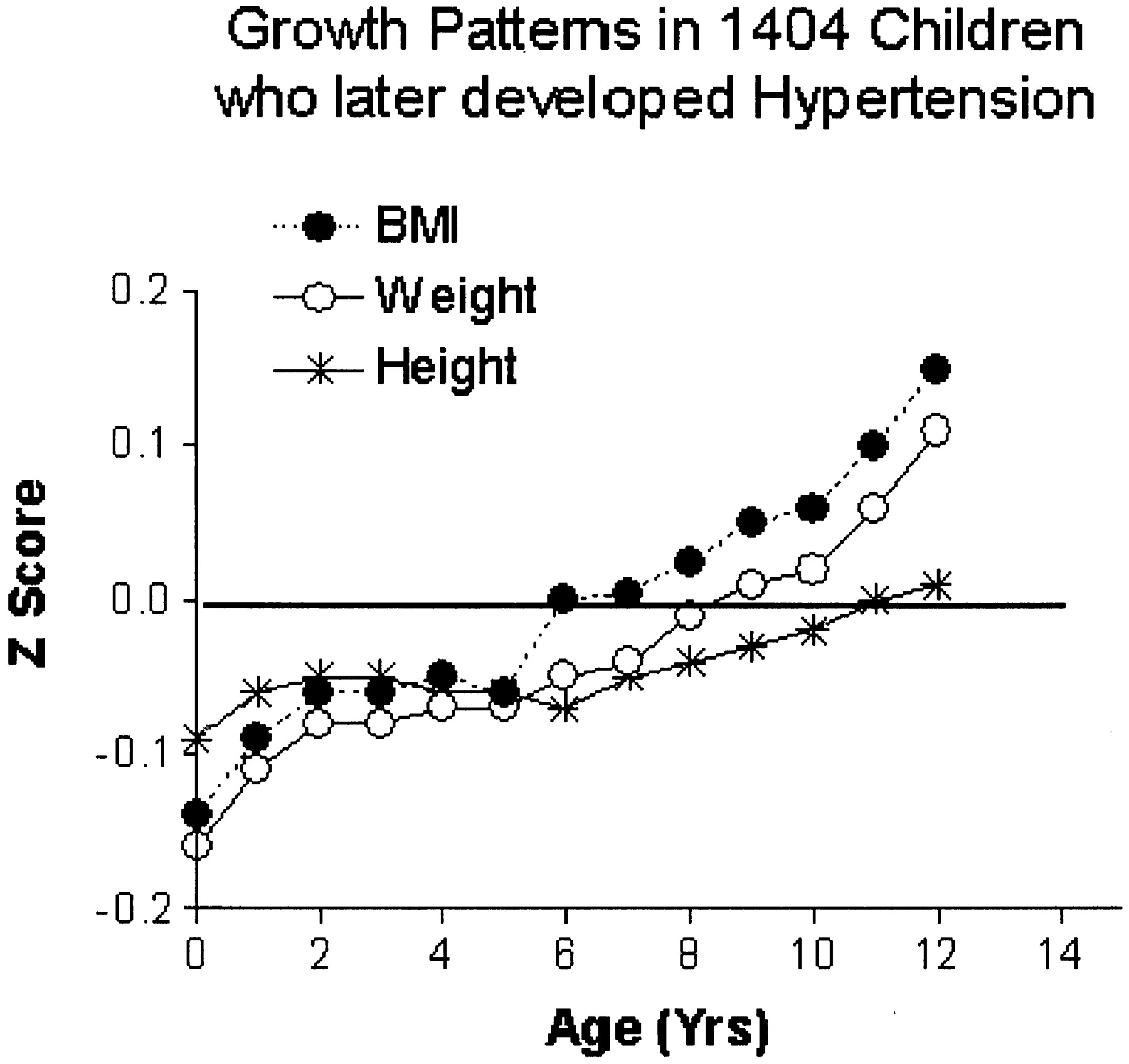 Obesity-Initiated Metabolic Syndrome and the Kidney: A Recipe for