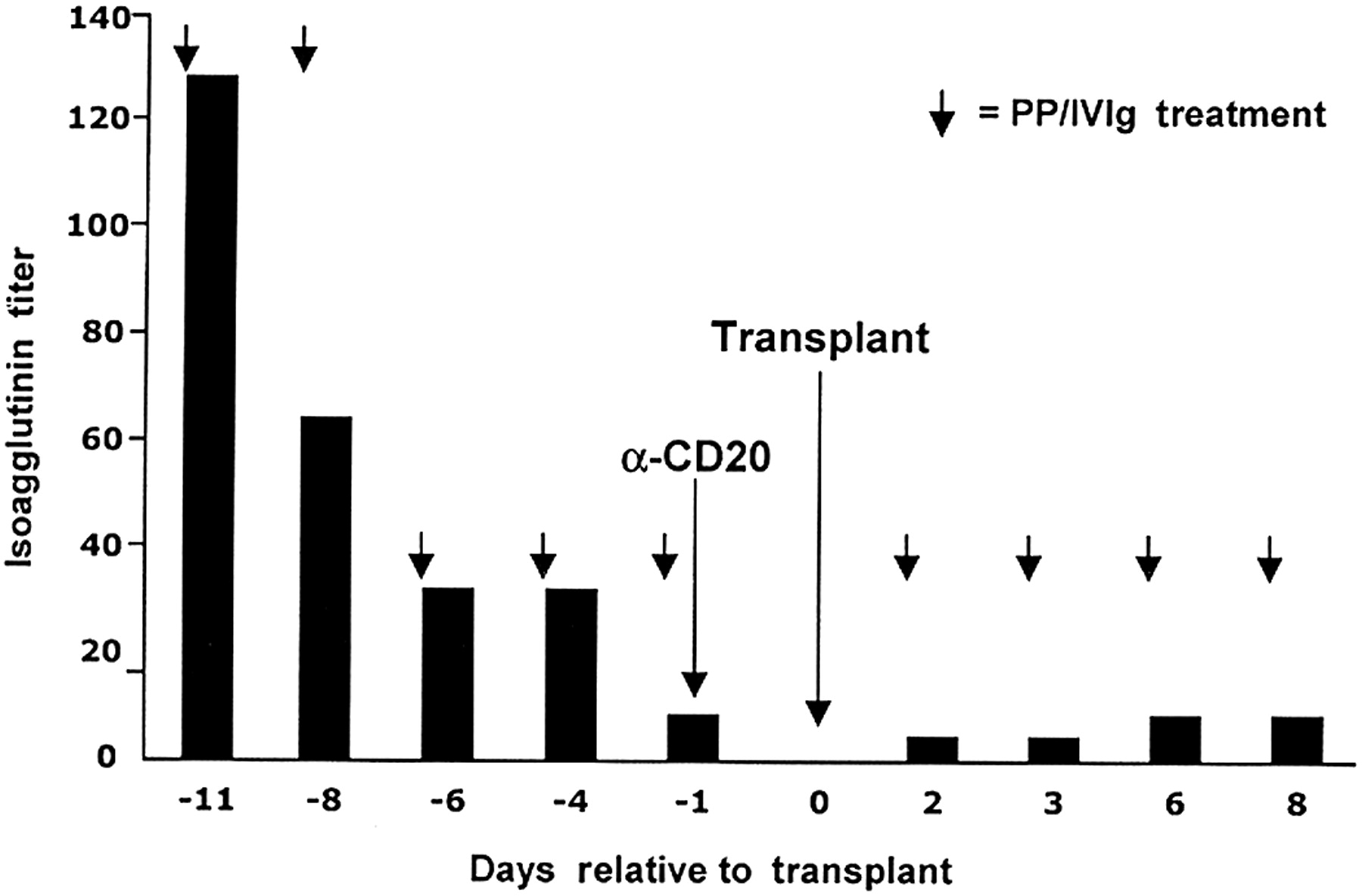 Living Donor Kidney Transplantation A Review Of The Current