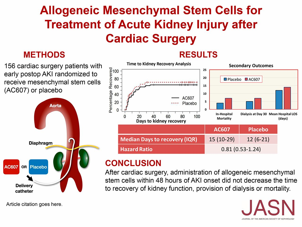 All About Anna 2005 Download allogeneic mesenchymal stem cells for treatment of aki after