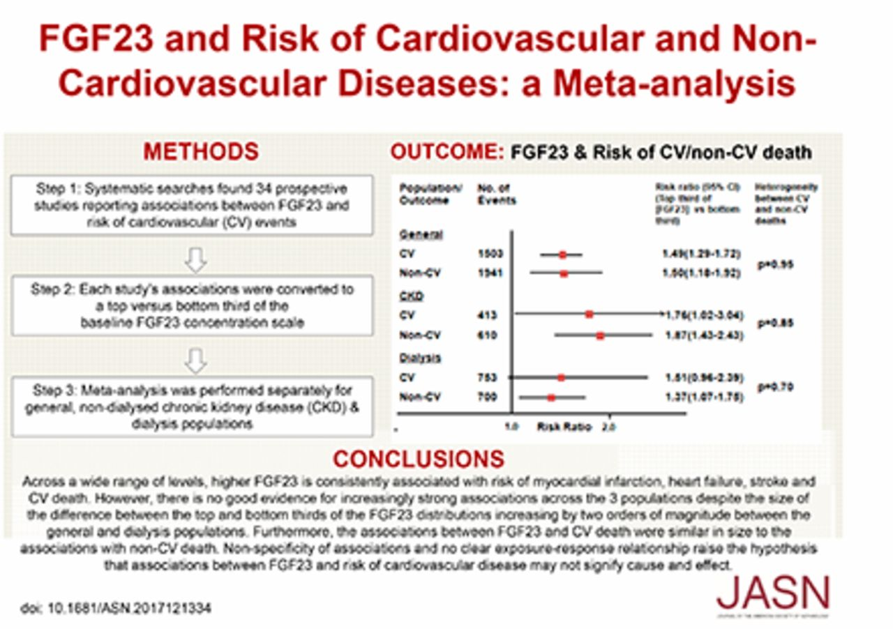 Circulation cardiovascular quality and outcomes online dating
