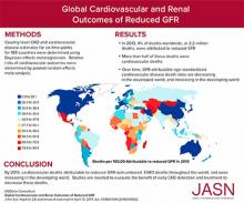 Global Cardiovascular and Renal Outcomes of Reduced GFR