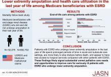 Lower Extremity Amputation and Health Care Utilization in the Last Year of Life among Medicare Beneficiaries with ESRD