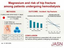 Magnesium and Risk of Hip Fracture among Patients Undergoing Hemodialysis