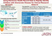 Using Electronic Health Record Data to Rapidly Identify Children with Glomerular Disease for Clinical Research