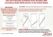 Use and Outcomes of Kidneys from Donation after Circulatory Death Donors in the United States