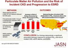 Particulate Matter Air Pollution and the Risk of Incident CKD and Progression to ESRD