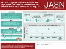 Patients with High Priority for Kidney Transplant Who Are Not Given Expedited Placement on the Transplant Waiting List Represent Lost Opportunities