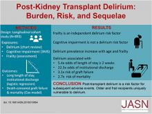 Incidence, Risk Factors, and Sequelae of Post-kidney Transplant Delirium