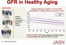 GFR in Healthy Aging: an Individual Participant Data Meta-Analysis of Iohexol Clearance in European Population-Based Cohorts