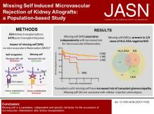 Missing Self–Induced Microvascular Rejection of Kidney Allografts: A Population-Based Study