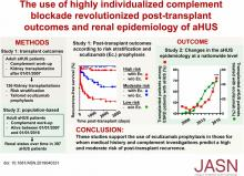 Use of Highly Individualized Complement Blockade Has Revolutionized Clinical Outcomes after Kidney Transplantation and Renal Epidemiology of Atypical Hemolytic Uremic Syndrome
