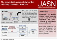 The Preventable Productivity Burden of Kidney Disease in Australia