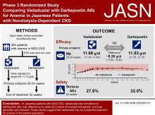 Phase 3 Randomized Study Comparing Vadadustat with Darbepoetin Alfa for Anemia in Japanese Patients with Nondialysis-Dependent CKD