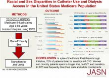 Racial and Sex Disparities in Catheter Use and Dialysis Access in the United States Medicare Population