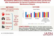 Racial/Ethnic Differences in Dialysis Discontinuation and Survival after Hospitalization for Serious Conditions among Patients on Maintenance Dialysis