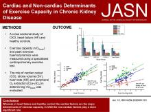 Cardiac and Noncardiac Determinants of Exercise Capacity in CKD