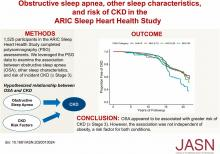 Obstructive Sleep Apnea, Other Sleep Characteristics, and Risk of CKD in the Atherosclerosis Risk in Communities Sleep Heart Health Study