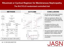 Rituximab or Cyclophosphamide in the Treatment of Membranous Nephropathy: The RI-CYCLO Randomized Trial