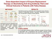 Dose-Dependent Effect of Enzyme Replacement Therapy on Neutralizing Antidrug Antibody Titers and Clinical Outcome in Patients with Fabry Disease