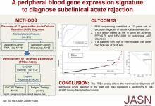 A Peripheral Blood Gene Expression Signature to Diagnose Subclinical Acute Rejection