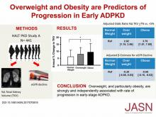 Overweight and Obesity Are Predictors of Progression in Early Autosomal Dominant Polycystic Kidney Disease