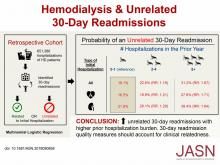 Prior Hospitalization Burden and the Relatedness of 30-Day Readmissions in Patients Receiving Hemodialysis
