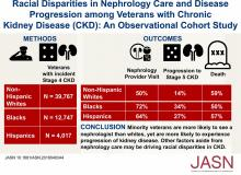 Racial Disparities in Nephrology Consultation and Disease Progression among Veterans with CKD: An Observational Cohort Study