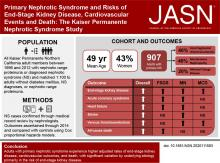 Primary Nephrotic Syndrome and Risks of ESKD, Cardiovascular Events, and Death: The Kaiser Permanente Nephrotic Syndrome Study