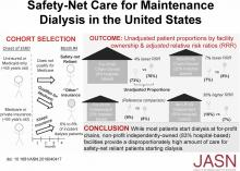 Safety-Net Care for Maintenance Dialysis in the United States