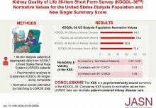 Kidney Disease Quality of Life 36-Item Short Form Survey (KDQOL-36) Normative Values for the United States Dialysis Population and New Single Summary Score