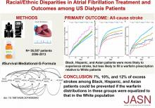 Racial/Ethnic Disparities in Atrial Fibrillation Treatment and Outcomes among Dialysis Patients in the United States