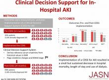 Clinical Decision Support for In-Hospital AKI