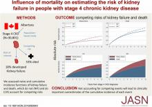 Influence of Mortality on Estimating the Risk of Kidney Failure in People with Stage 4 Chronic Kidney Disease