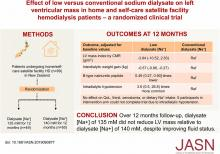 Effect of Low-Sodium versus Conventional Sodium Dialysate on Left Ventricular Mass in Home and Self-Care Satellite Facility Hemodialysis Patients: A Randomized Clinical Trial