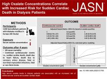 High Oxalate Concentrations Correlate with Increased Risk for Sudden Cardiac Death in Dialysis Patients