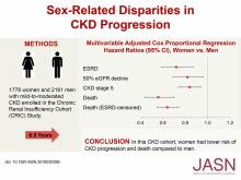 Sex-Related Disparities in CKD Progression