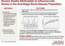 Excess Deaths Attributable to Influenza-Like Illness in the ESRD Population