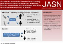 Sex-specific Associations of Sex Hormone Binding Globulin with CKD and Kidney Function: A Univariable and Multivariable Mendelian Randomization Study in the UK Biobank