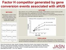 Factor H Competitor Generated by Gene Conversion Events Associates with Atypical Hemolytic Uremic Syndrome