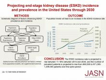 Projecting ESRD Incidence and Prevalence in the United States through 2030