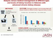 Dialysis versus Medical Management at Different Ages and Levels of Kidney Function in Veterans with Advanced CKD