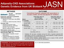 Conventional and Genetic Evidence on the Association between Adiposity and CKD