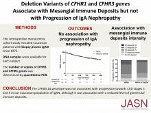 Deletion Variants of <em>CFHR1</em> and <em>CFHR3</em> Associate with Mesangial Immune Deposits but Not with Progression of IgA Nephropathy