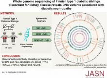 Whole-Genome Sequencing of Finnish Type 1 Diabetic Siblings Discordant for Kidney Disease Reveals DNA Variants associated with Diabetic Nephropathy