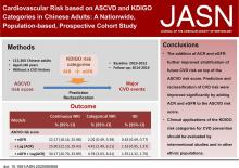 Cardiovascular Risk Based on ASCVD and KDIGO Categories in Chinese Adults: A Nationwide, Population-Based, Prospective Cohort Study
