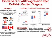 Biomarkers of AKI Progression after Pediatric Cardiac Surgery