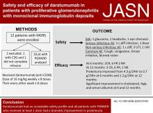 Safety and Efficacy of Daratumumab in Patients with Proliferative GN with Monoclonal Immunoglobulin Deposits