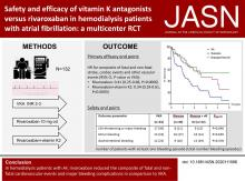 Safety and Efficacy of Vitamin K Antagonists versus Rivaroxaban in Hemodialysis Patients with Atrial Fibrillation: A Multicenter Randomized Controlled Trial