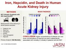 Iron, Hepcidin, and Death in Human AKI