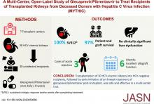 Multicenter Study to Transplant Hepatitis C–Infected Kidneys (MYTHIC): An Open-Label Study of Combined Glecaprevir and Pibrentasvir to Treat Recipients of Transplanted Kidneys from Deceased Donors with Hepatitis C Virus Infection